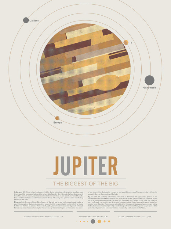 Planet Jupiter Project Ideas - Pics about space